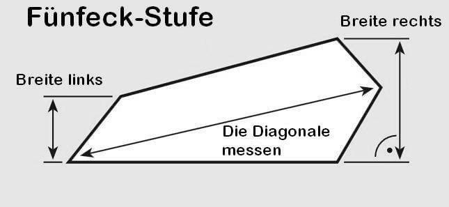 Stufen Fünfeck